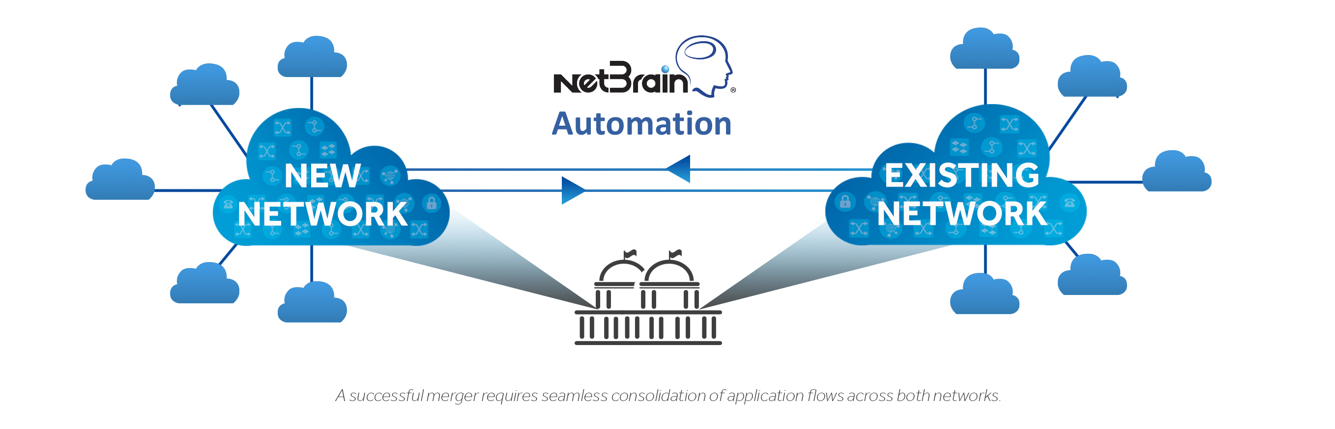 NetBrain better equips enterprises to integrate acquired networks.