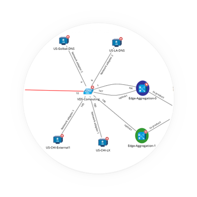 See SDN & Non-SDN as One Network
