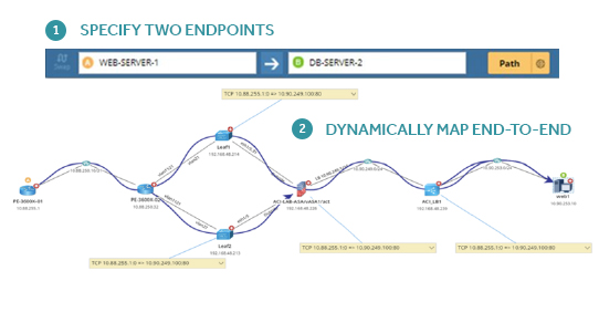 Map application traffic paths across both the ACI fabric and traditional network