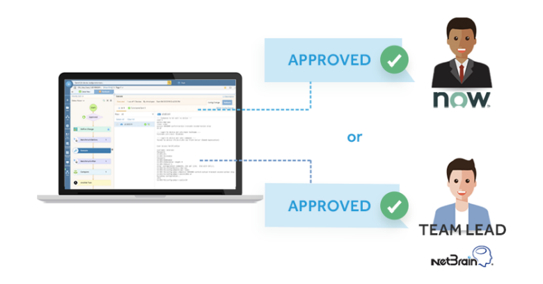 netbrain approval process integration